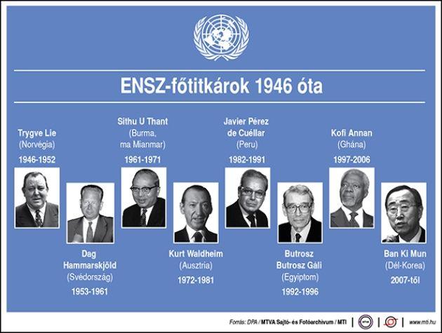 ENSZ-főtitkárok 1946 óta (Kép: MTI)