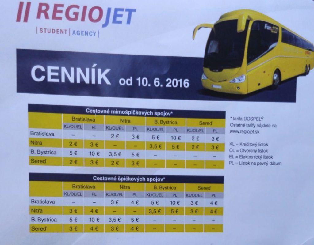 A RegioJet új díjszabása június 10-től (Kép: aktuality.sk)